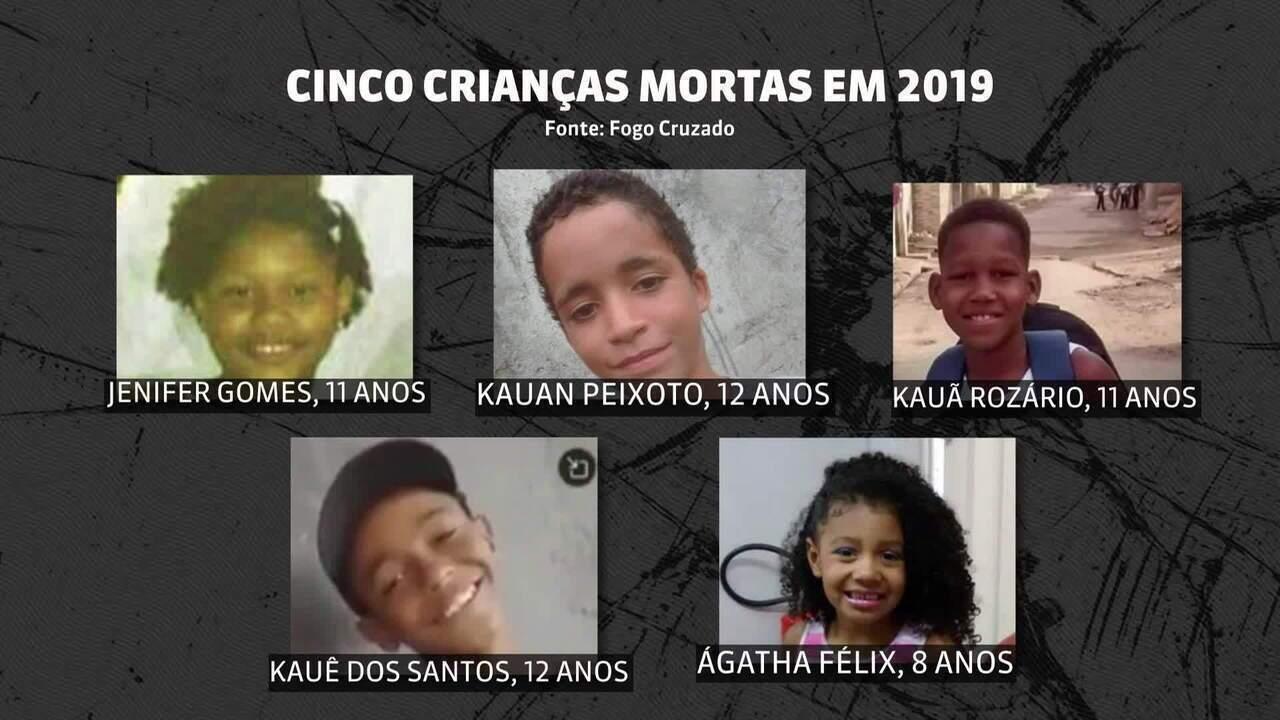 Só este ano, 16 crianças foram baleadas na Região Metropolitana do Rio, diz Fogo Cruzado