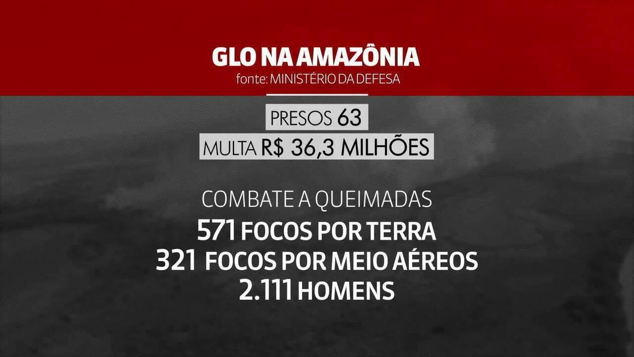 Ministério da Defesa faz balanço do primeiro mês da Operação Verde Brasil na Amazônia