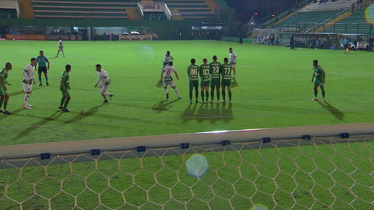 Os gols de Chapecoense 2 x 2 Goiás pela 27ª rodada do Brasileirão 2019
