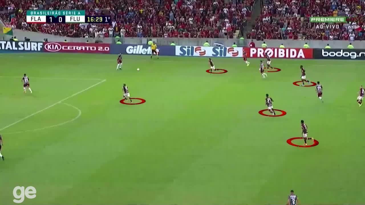 Entenda como funciona a marcação alta do Flamengo