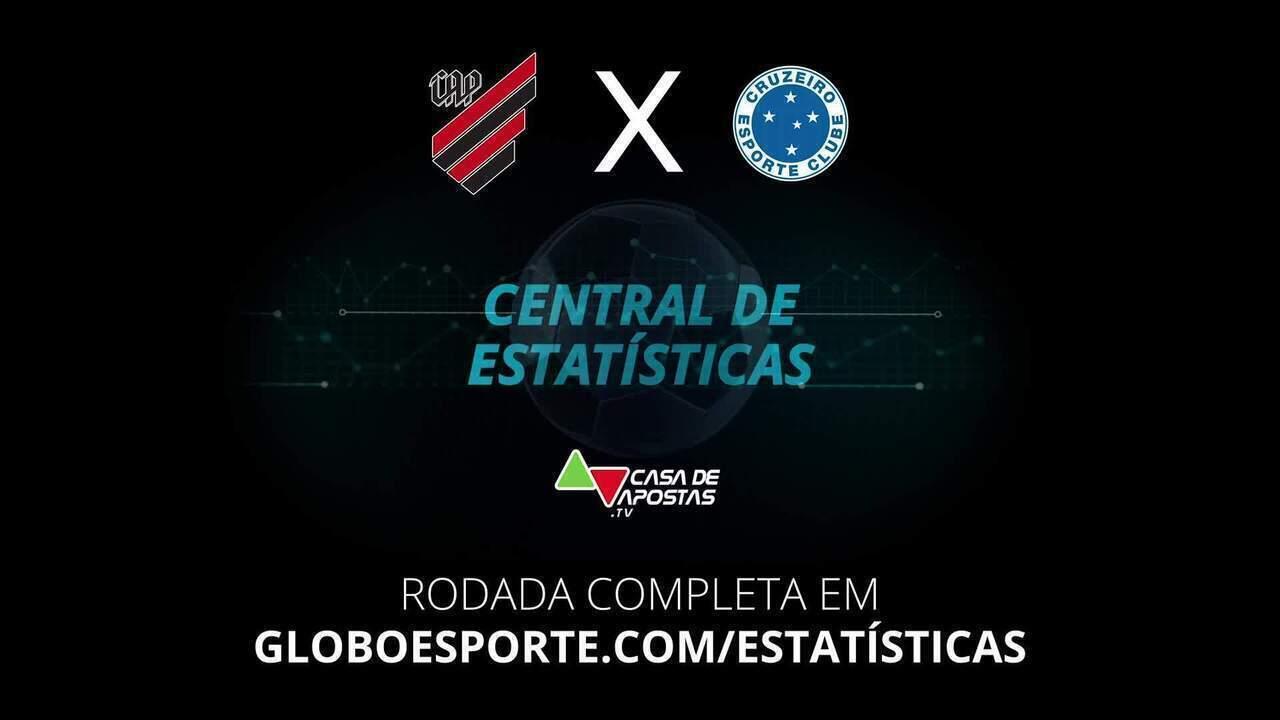 Central De Estatísticas Podcast Avalia Favorito Para Athletico Pr X Cruzeiro