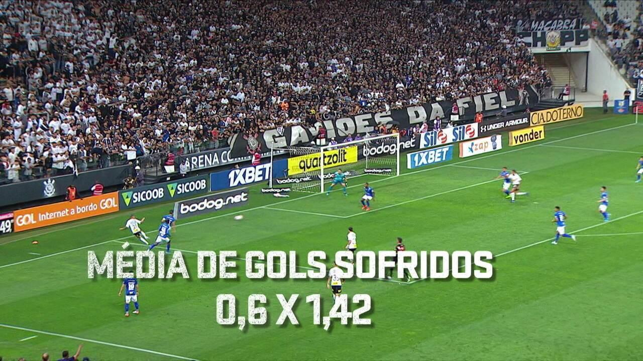 Espião Estatística traz os números do confronto Cruzeiro x Atlético-MG