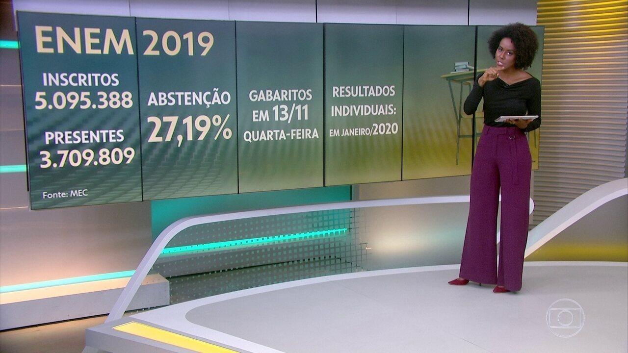 Último dia do Enem 2019 tem a participação de mais de 3 milhões de inscritos