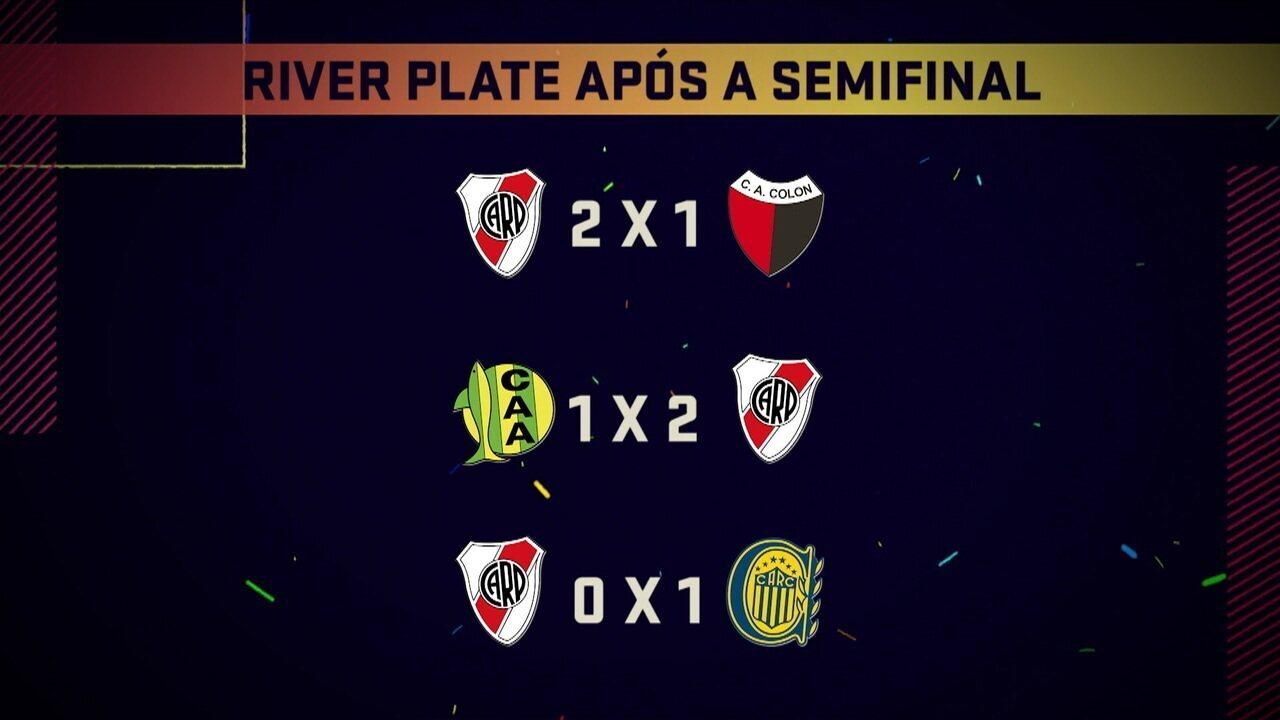 Léo Lepri fala do momento do River Plate antes da final da Libertadores
