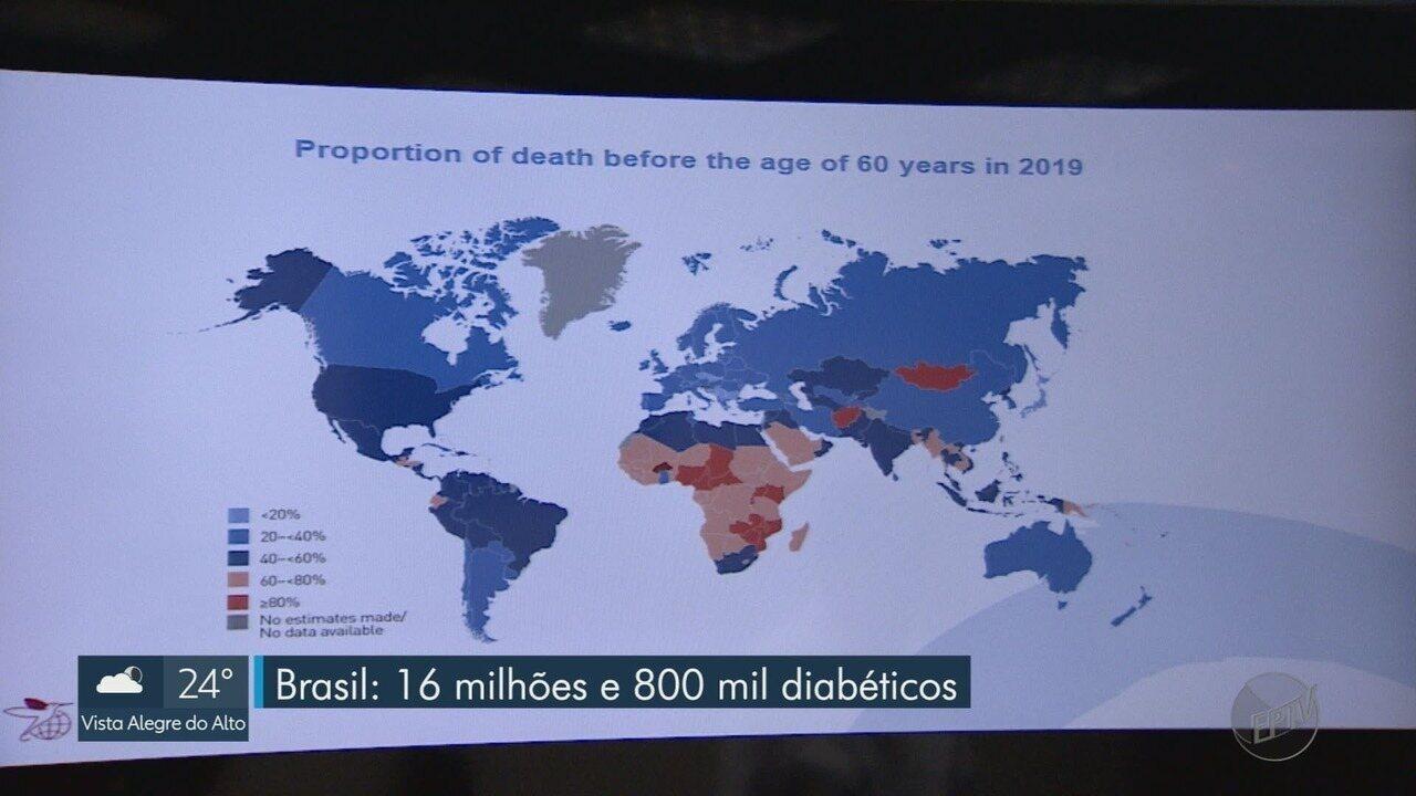 Atlas do Diabetes: estudo internacional aponta aumento de 300% em 20 anos
