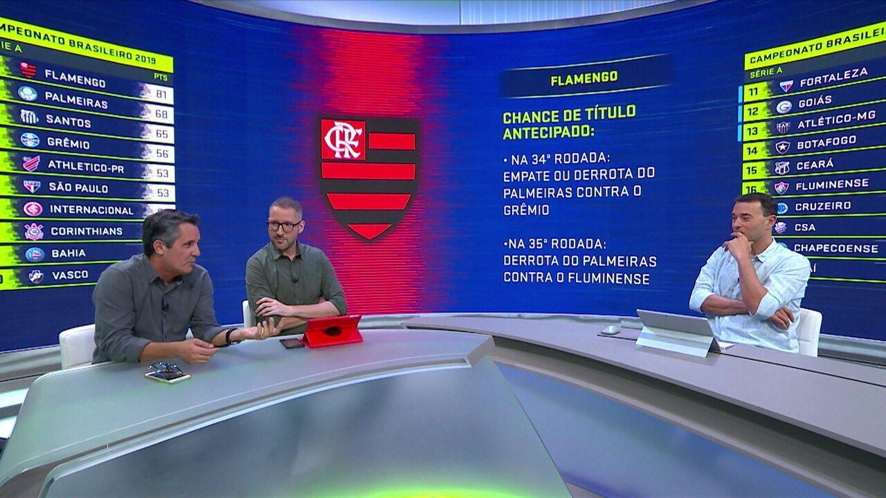 """Bancada analisa próximos passos até o título do Flamengo: """"Pode começar a comemorar"""""""
