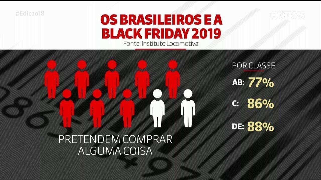 130 milhões de brasileiros pretendem aproveitar a Black Friday