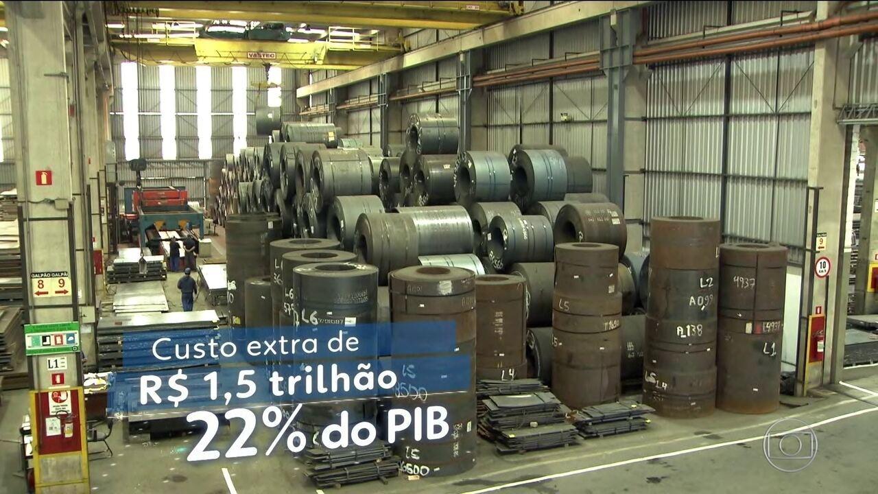 Estudo calcula quanto as empresas brasileiras pagam a mais para produzir por aqui