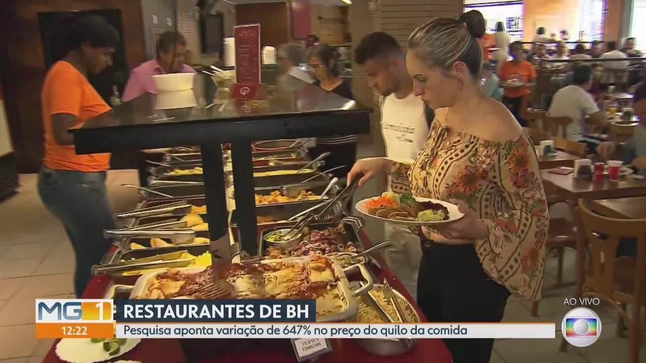 Pesquisa aponta variação de 647% no preço do quilo da comida em restaurantes de BH