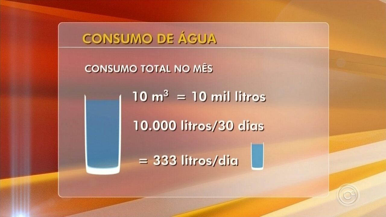 Pesquisa revela que sorocabano gasta mais água do que a média dos brasileiros