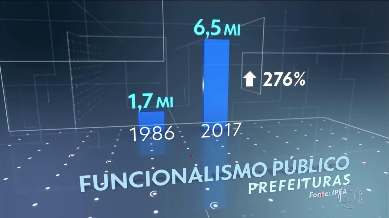 Em 30 anos, Brasil mais que dobra o número de funcionários públicos