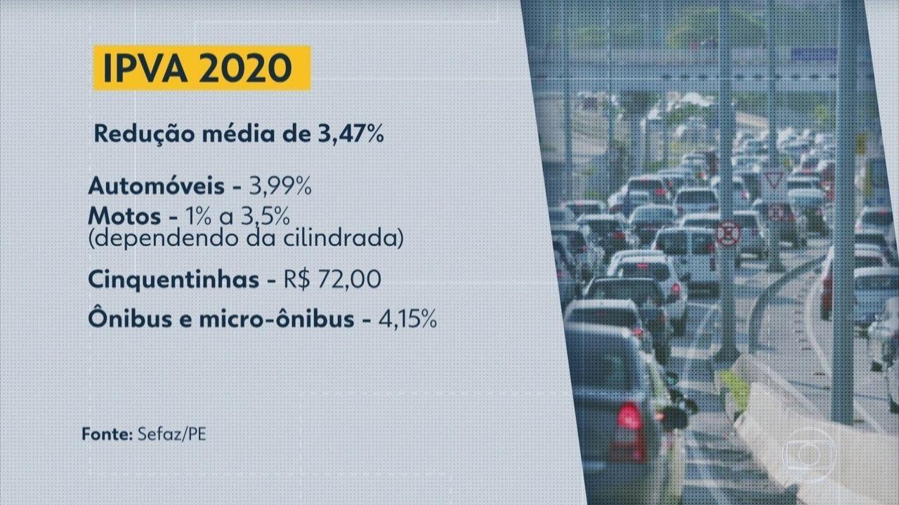IPVA 2020 fica 3,47% mais barato em Pernambuco