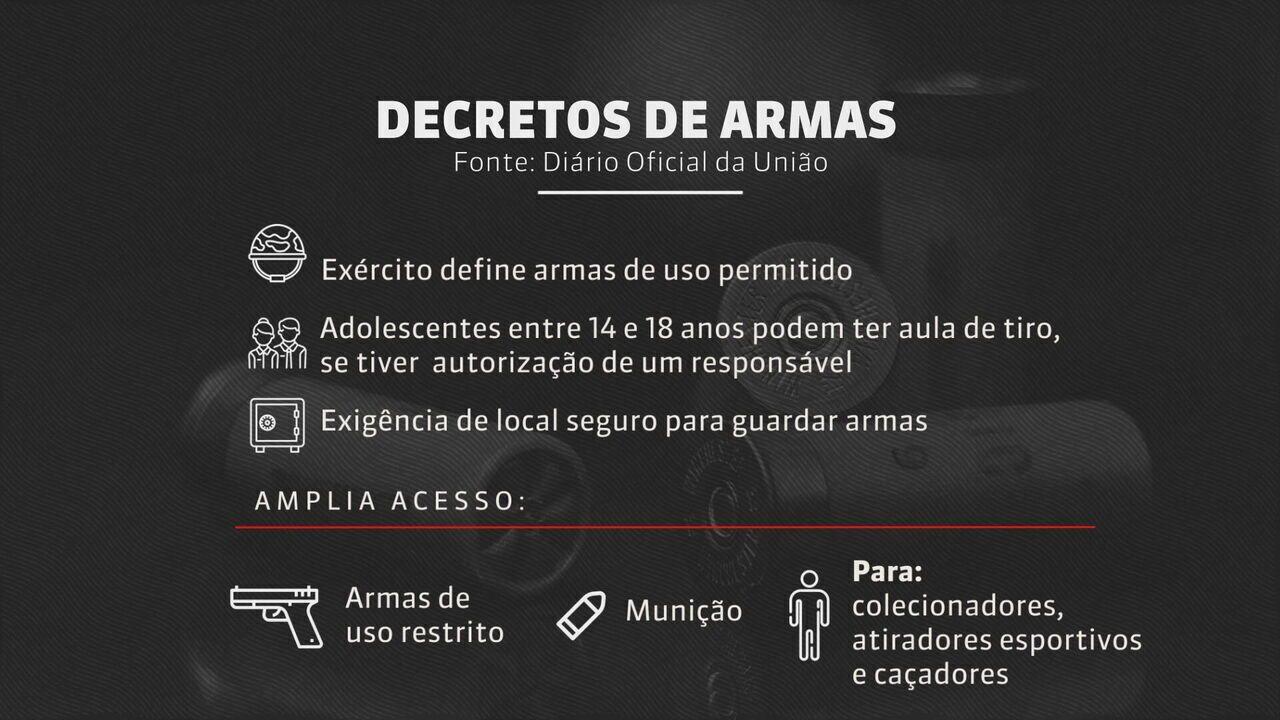 Condenados usam decretos das armas para tentar reduzir penas