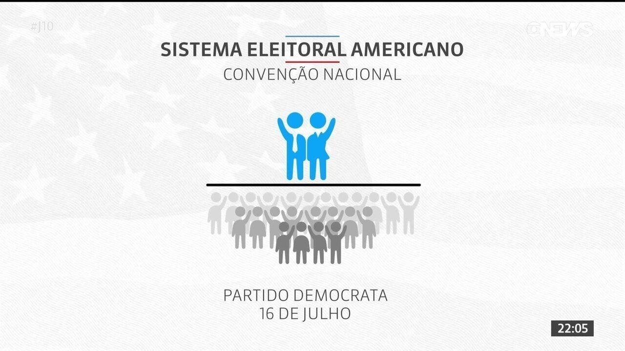 Entenda como funciona o processo eleitoral americano