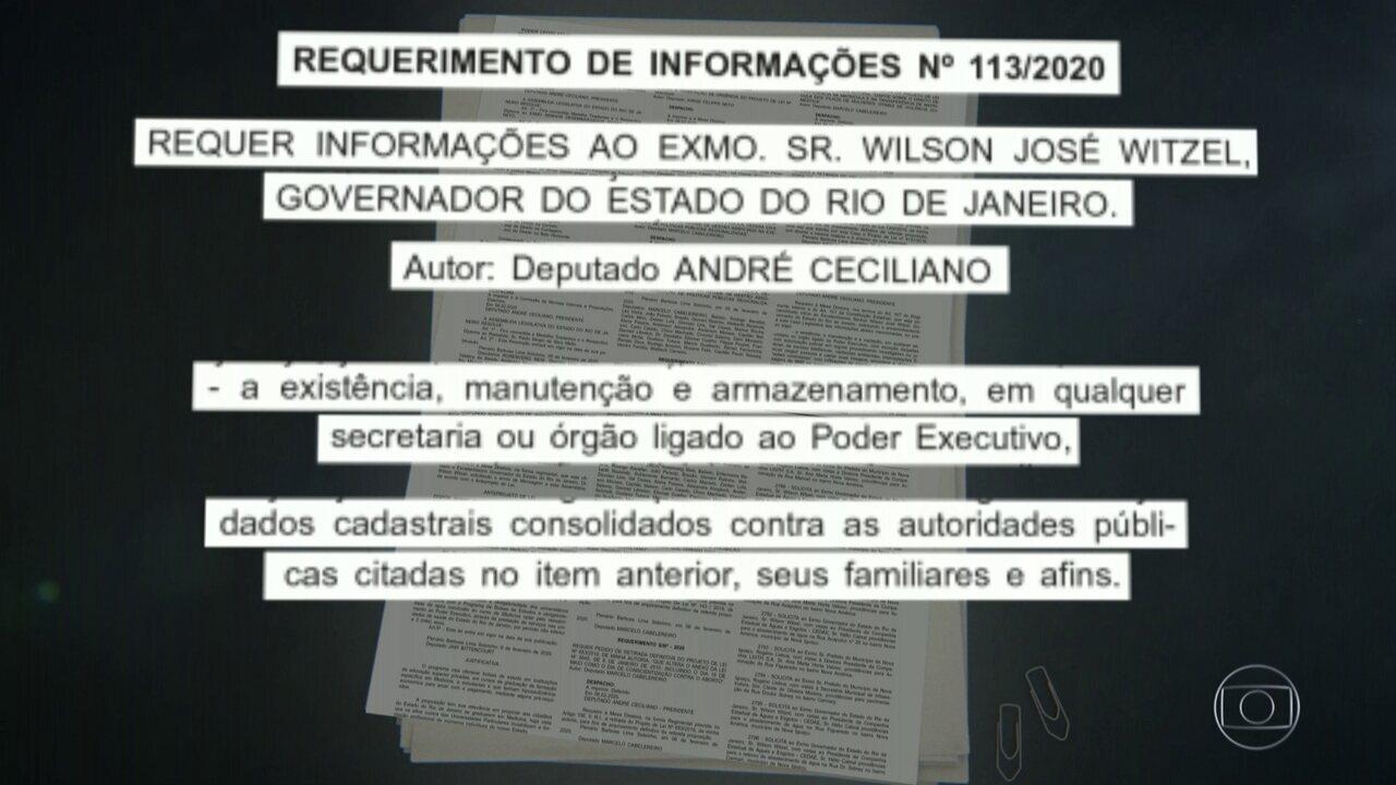 Alerj cobra de Witzel informações sobre supostos dossiês e grampos