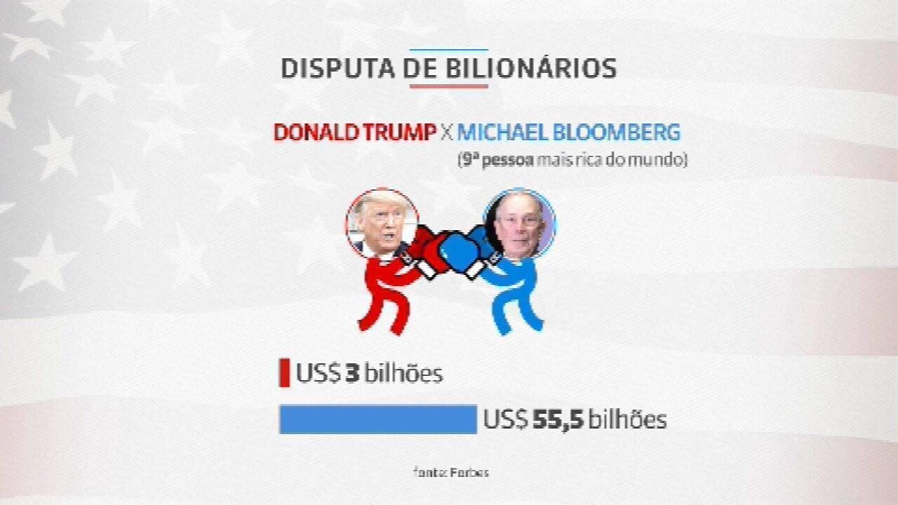 Chacra: Trump ataca pré-candidato democrata Michael Bloomberg e o chama de 'mini' em post