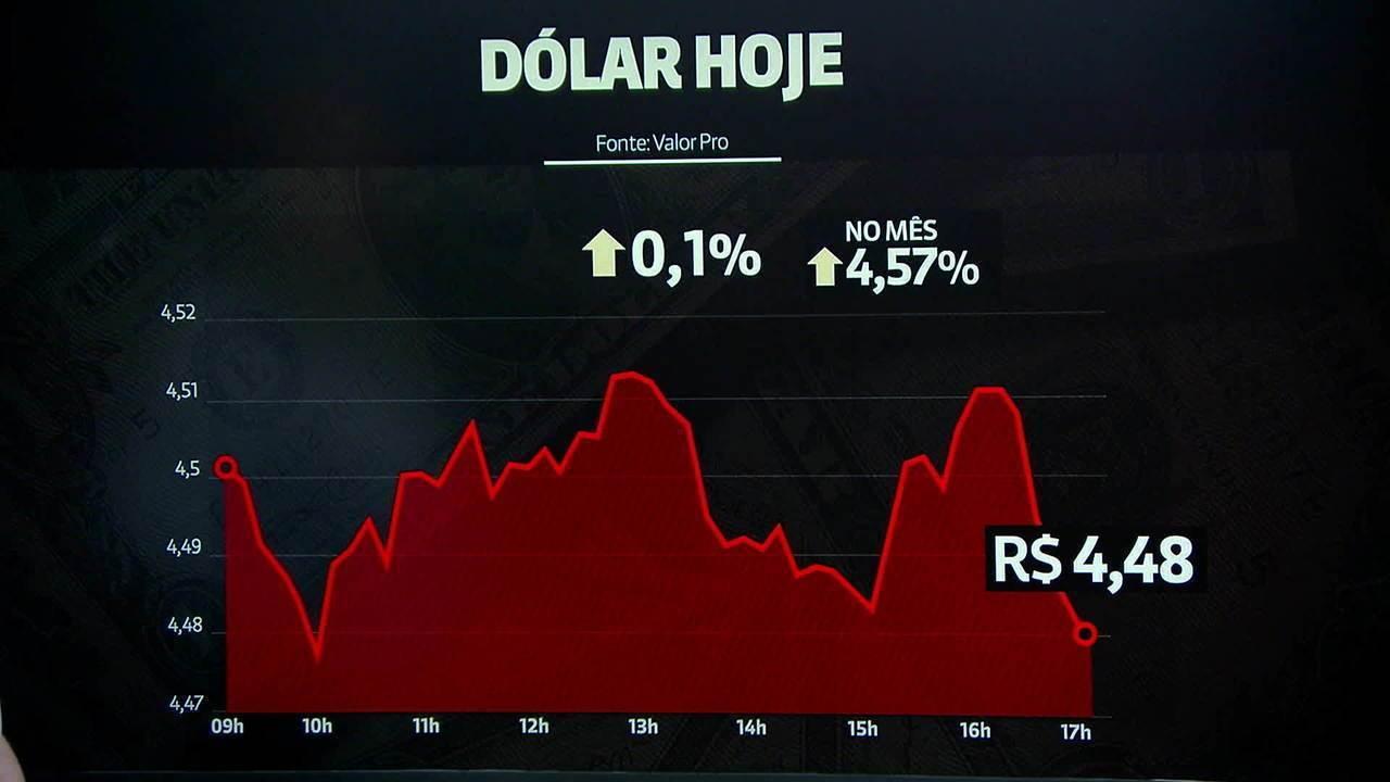 Dólar fecha em alta pelo 8º dia seguido, a R$ 4,48, após atingir R$ 4,51