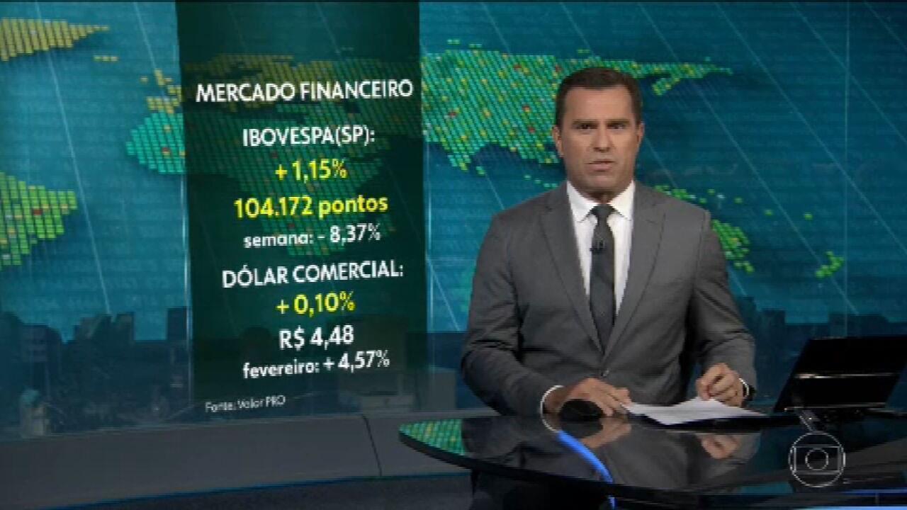 Bovespa fecha em alta de 1,15%, mas tem pior semana desde 2011