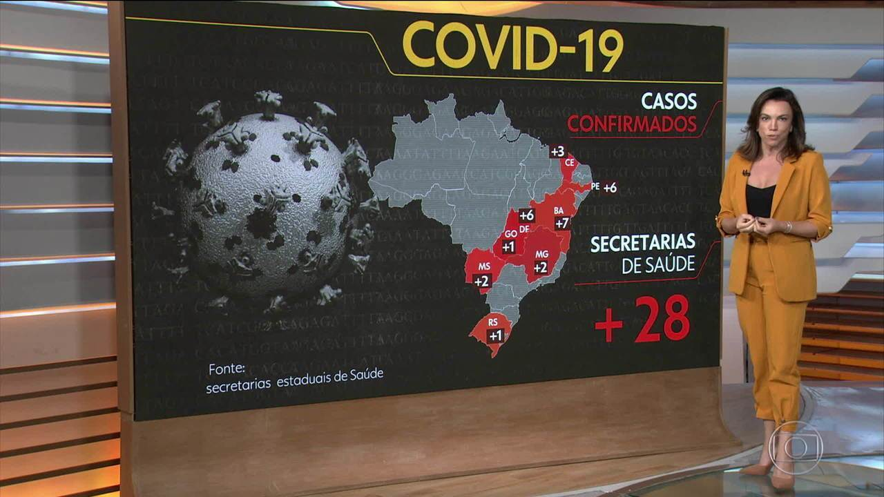 Coronavírus: Ministério da Saúde contabiliza 200 casos no país