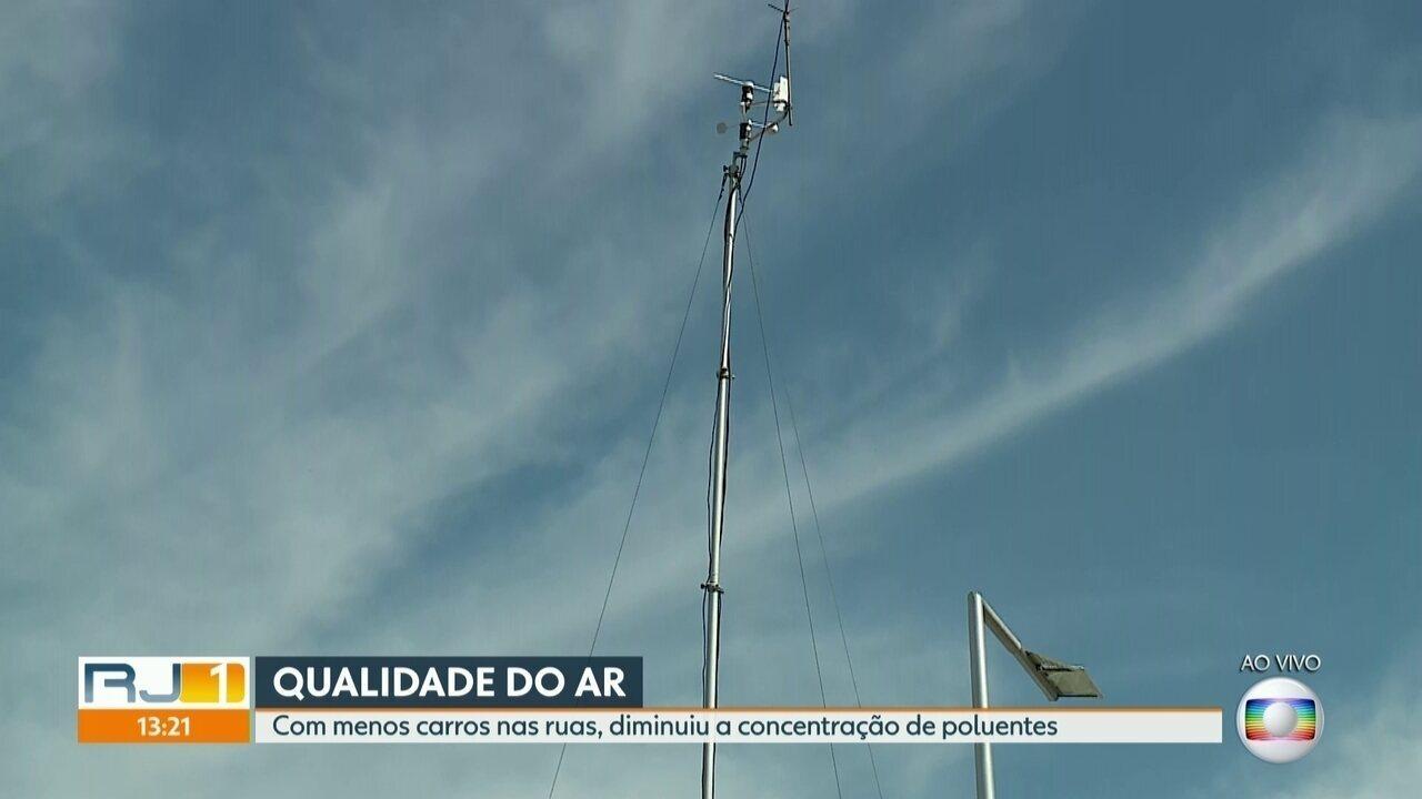 Qualidade do ar do Rio melhora com isolamento social