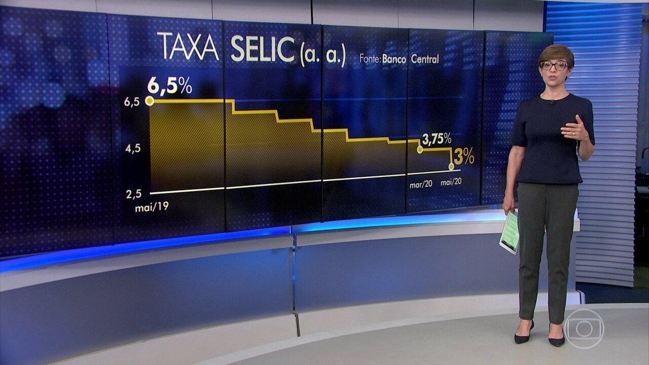 Copom reduz a taxa básica de juros da economia para 3%