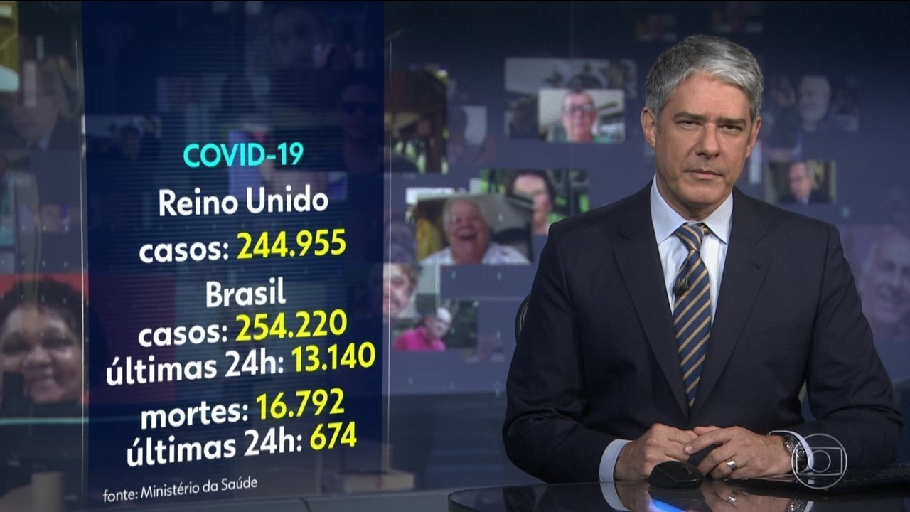 Brasil passa a ser o terceiro país com mais casos confirmados de Covid-19