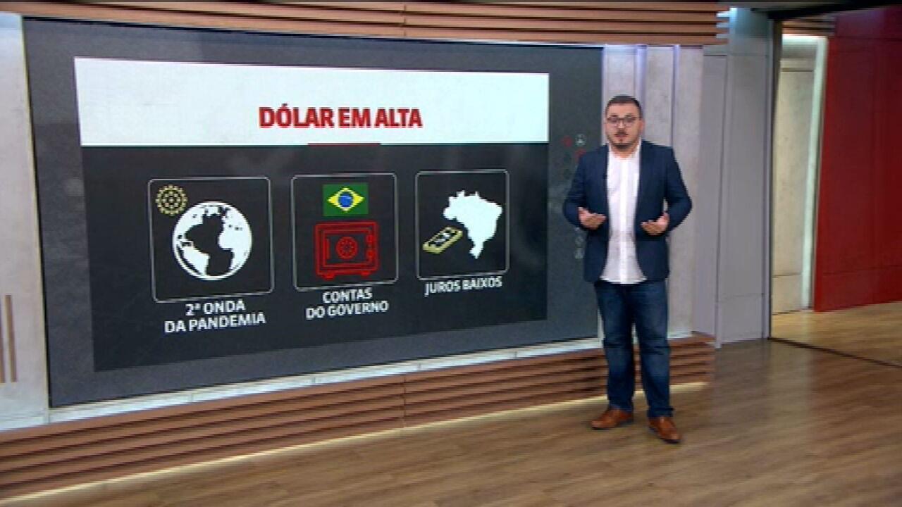 Dólar bate os R$ 5,79; entenda