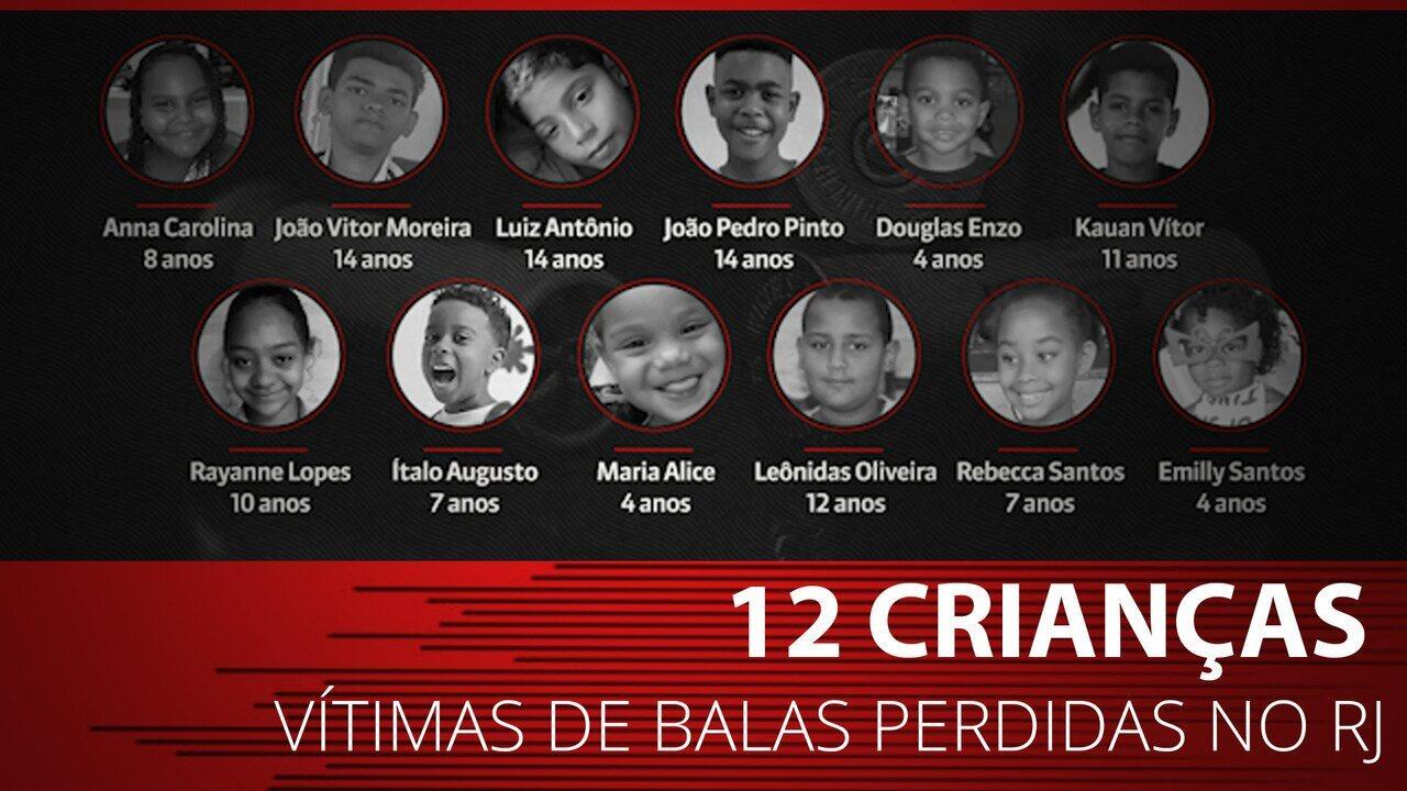 VÍDEO: 12 crianças morreram vítimas de balas perdidas no RJ em 2020