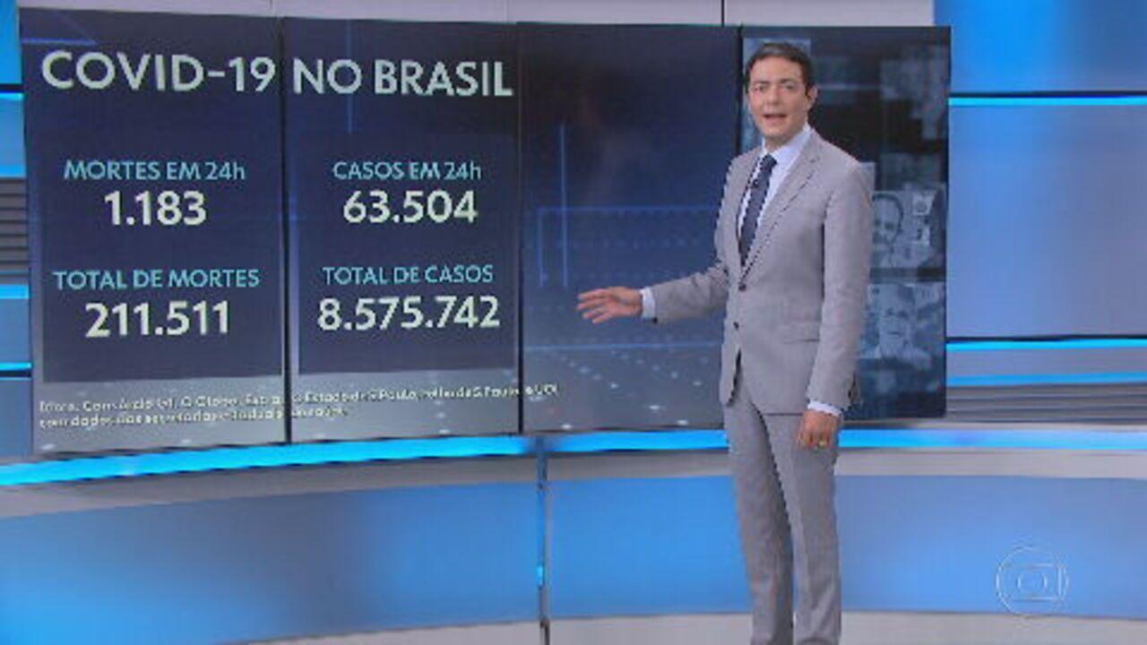 Brasil volta a superar mil mortes em 24 horas por Covid