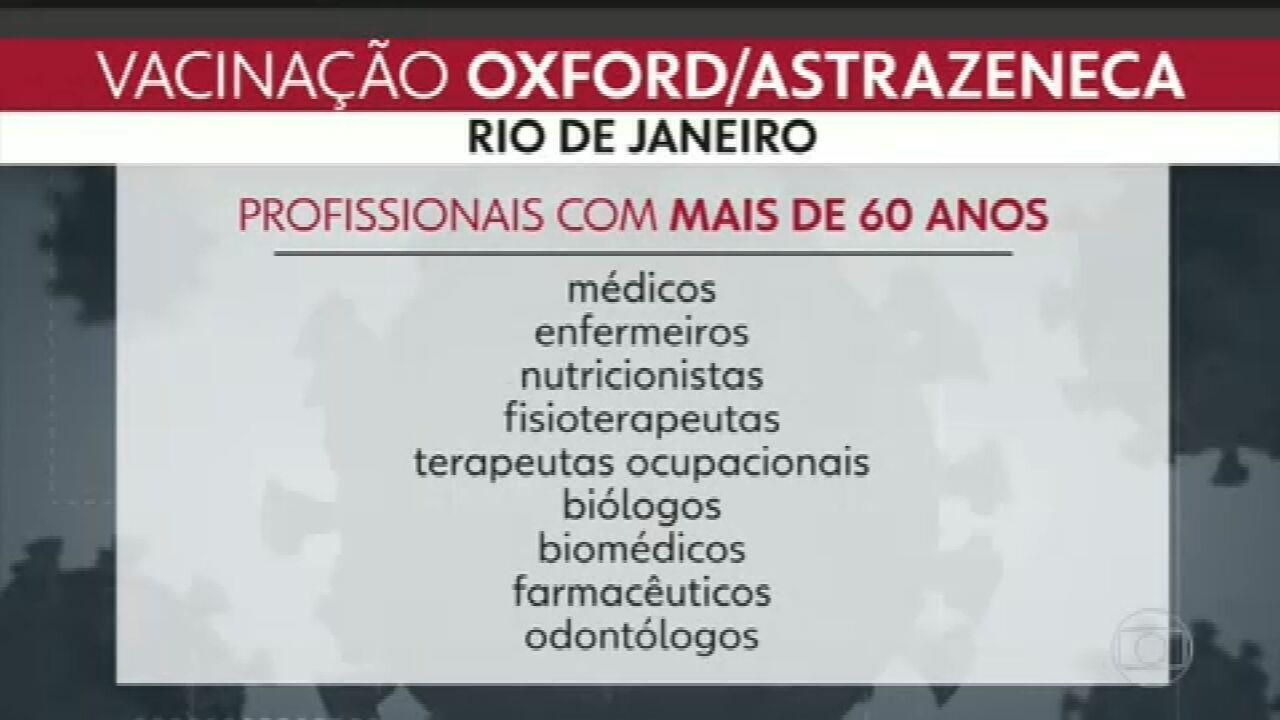 Nova fase de vacinação contra a Covid-19 começa nesta quarta-feira (27) no Rio