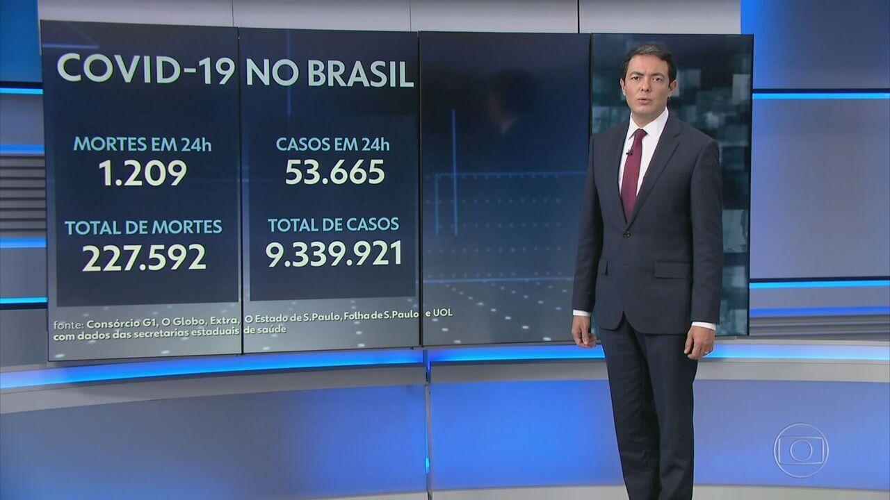 Brasil completa 2 semanas com média móvel de mortes por Covid acima de mil por dia