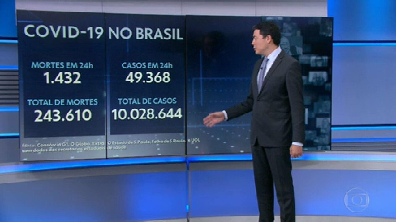 Brasil ultrapassa marca de 10 milhões de casos registrados de Covid