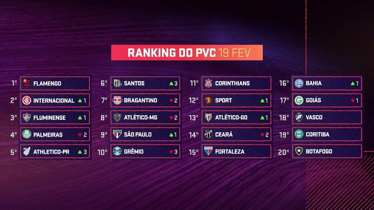 """""""Ranking do PVC"""": Flamengo é o líder da lista, que conta com quatorze mudanças de posição"""