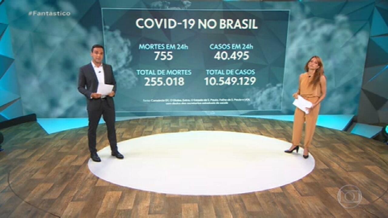Brasil tem 755 mortes e 40.495 novos casos de Covid registrados nas últimas 24 horas