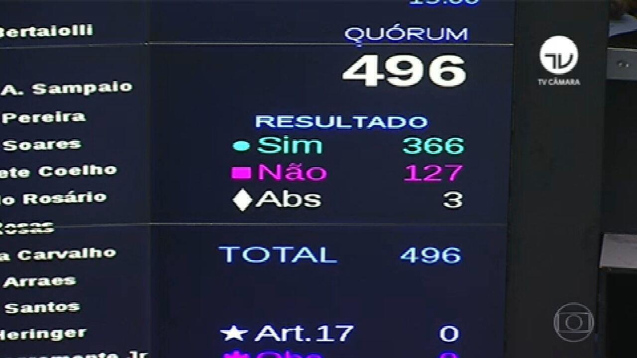 Câmara dos Deputados aprova em 2º turno texto base da PEC emergencial, mas ainda analisa destaques