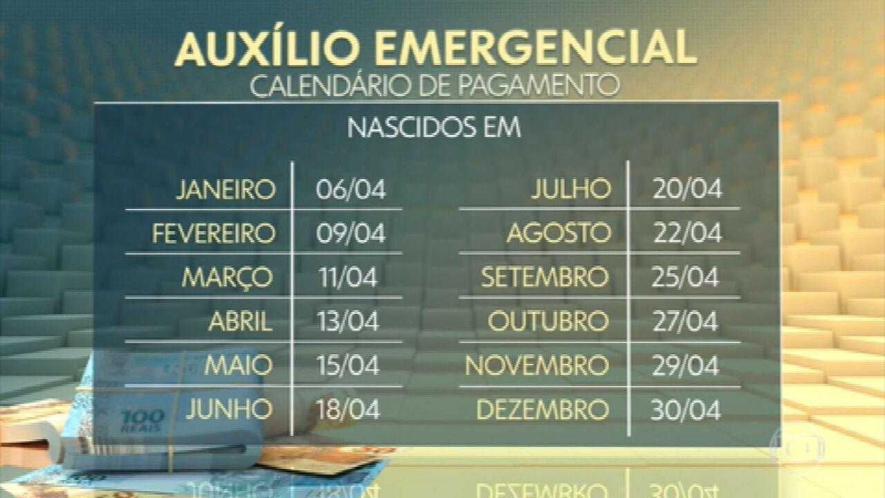 Nova rodada do auxílio emergencial começa a ser paga nesta terça-feira (6)