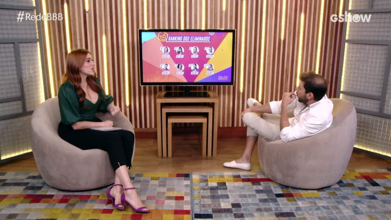 Bate-Papo BBB: Ana Clara recebe Caio, décimo primeiro eliminado do BBB21